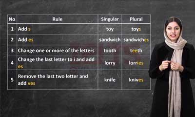 جمع بستن اسامی و کلمات در انگلیسی